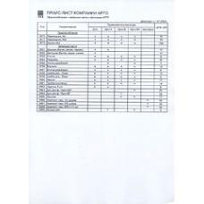 Прайс-лист на зап. части фильтров  (код  9095)