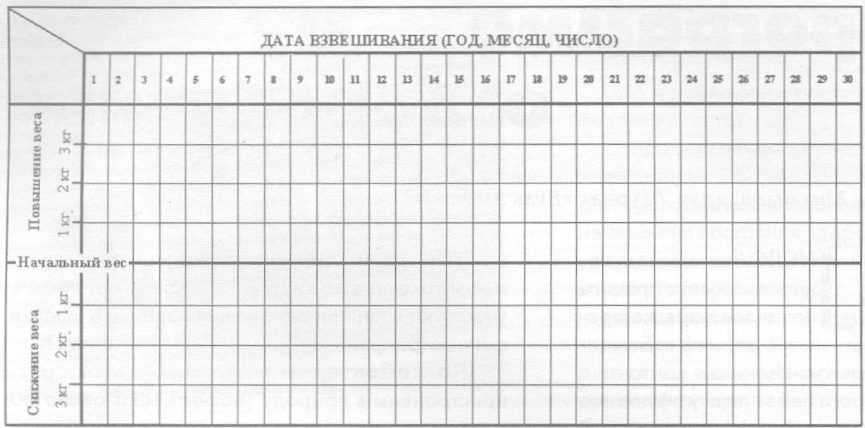 таблица замеров тела при похудении скачать